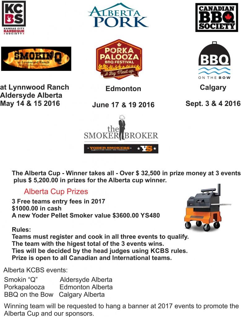 Alberta Cup 2016 Prize Sheet